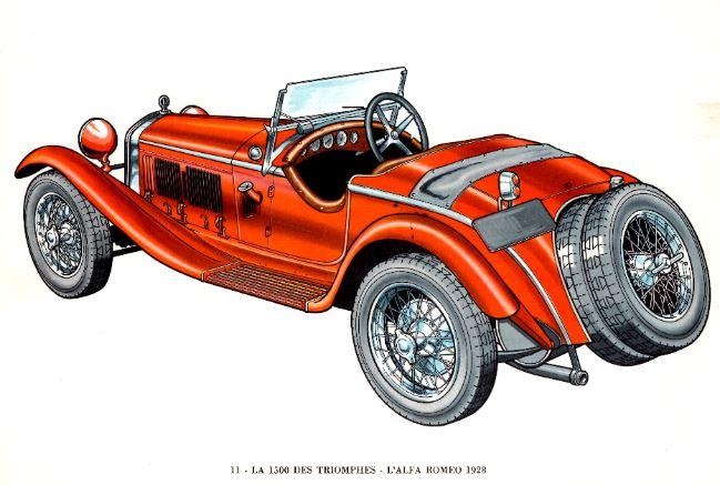Alfa Romeo 1928