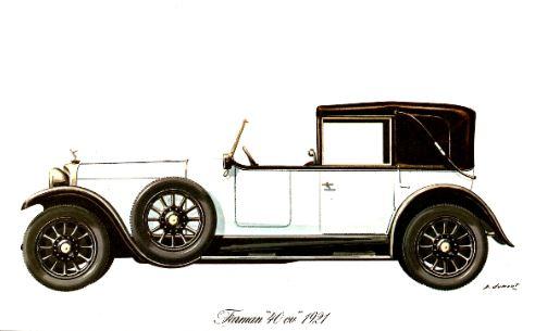 Farman 1921
