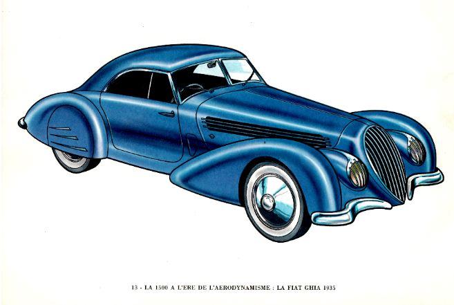 Fiat Ghia 1935