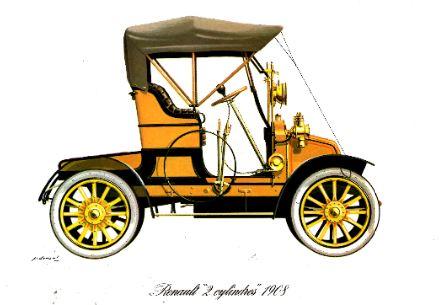renault 1908