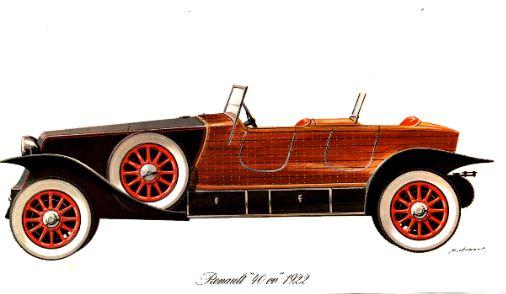 Renault Skiff 1922
