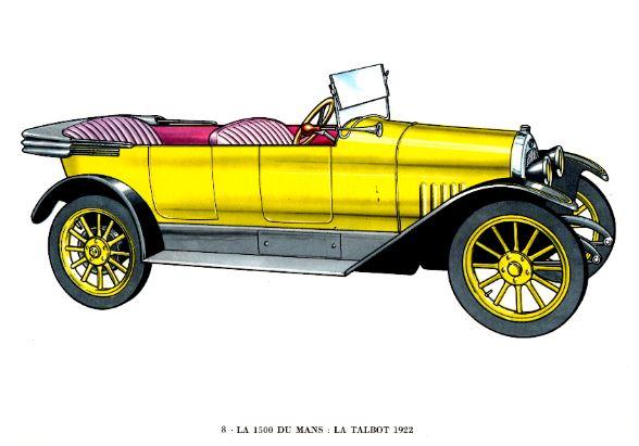 Talbot 1922